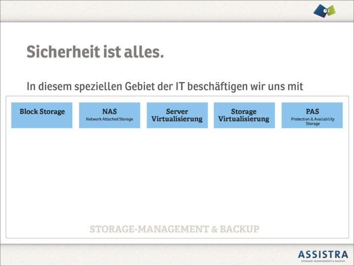 Assistra Powerpoint Design Präsentation PPT München für Assistra AG
