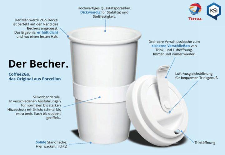 Super VertriebsPräsentation Gestaltung Text Design aus München