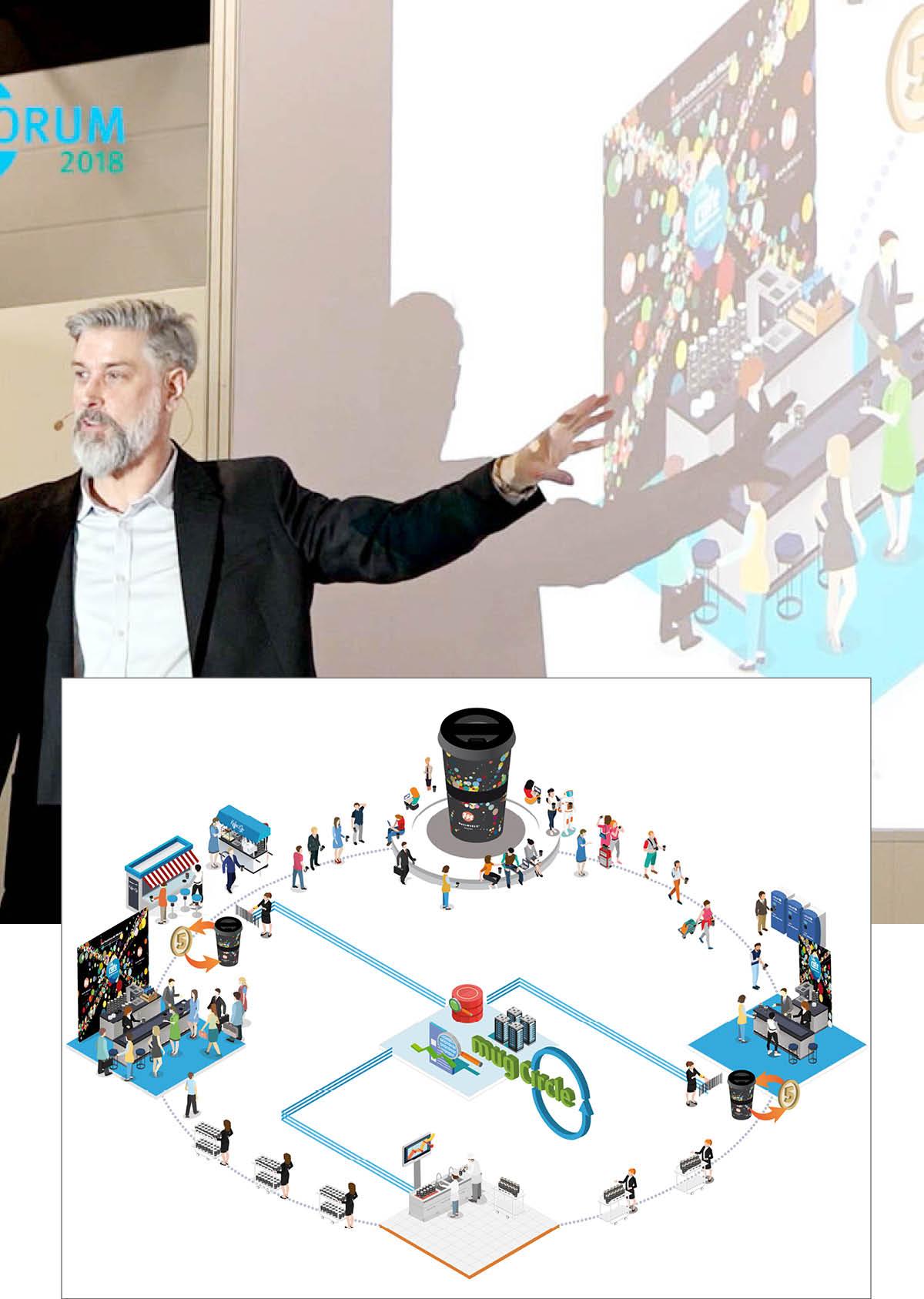 Powerpoint Präsentation und Vortrag Beispiel Ingo Moeller Brand Bureau